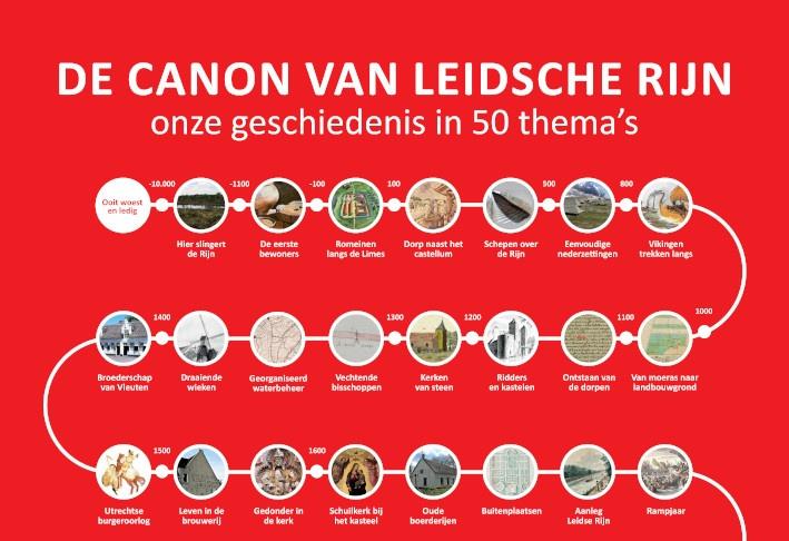 De Canon van Leidsche Rijn in 50 vensters